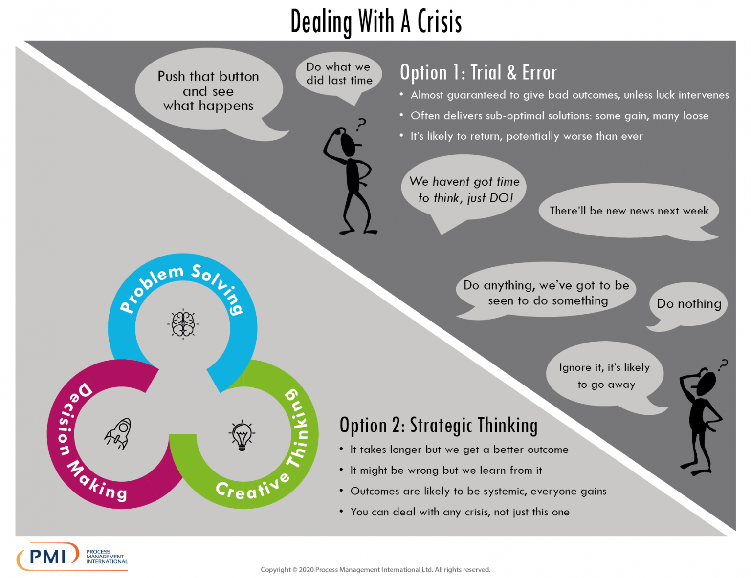 Dealing With A Crisis Infographic