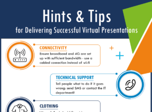 Hints & Tips for Delivering Successful Virtual Presentations Infographic
