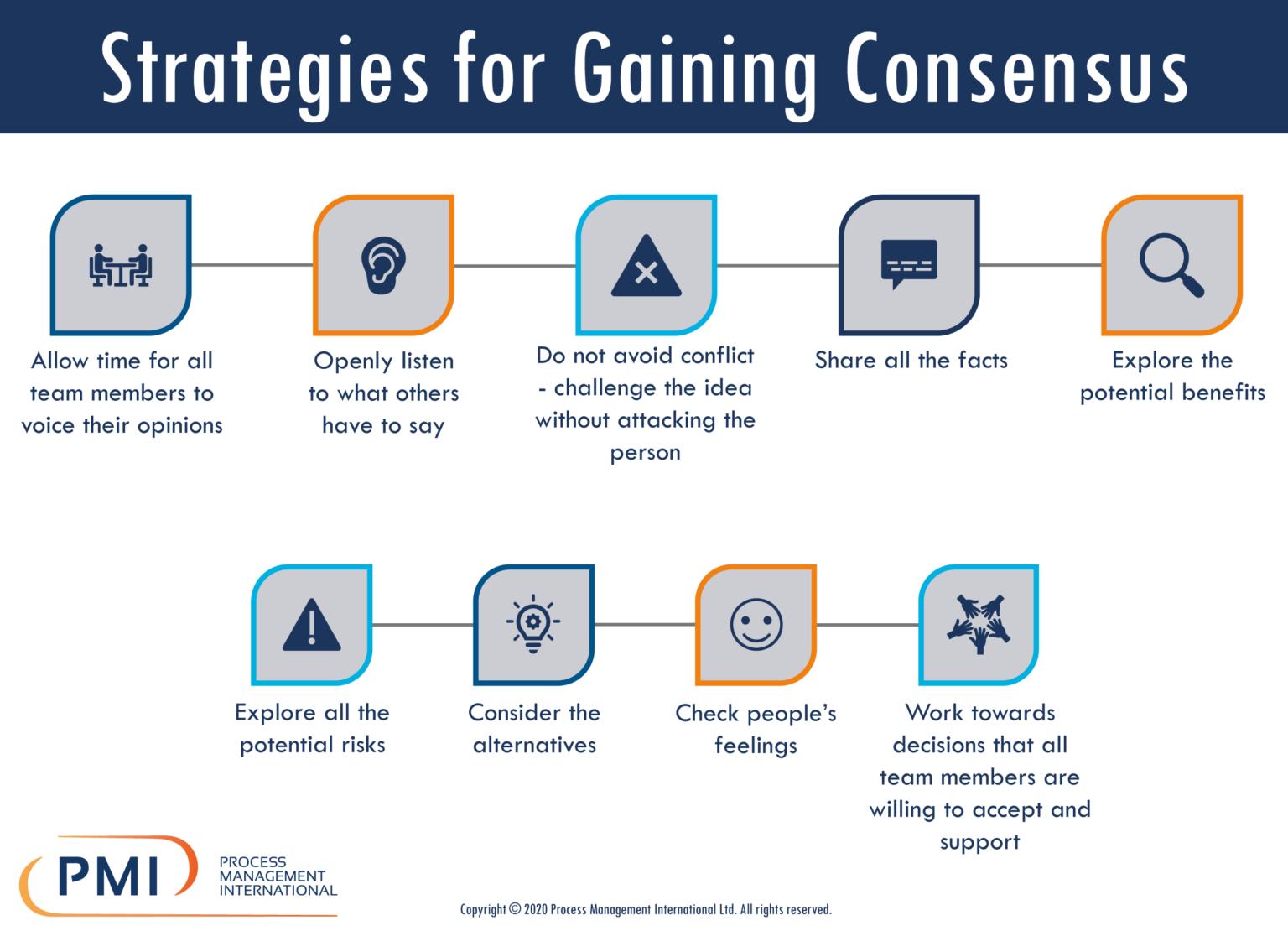 Strategies for Gaining Consensus Infographic