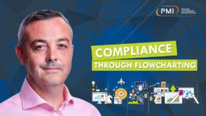 Compliance Through Flowcharting