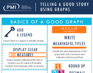 Telling a Good Story Using Graphs Infographic
