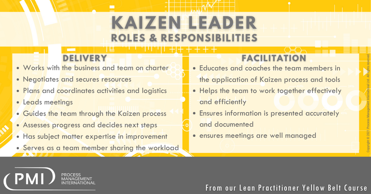 Kaizen Leader Roles & Responsibilities