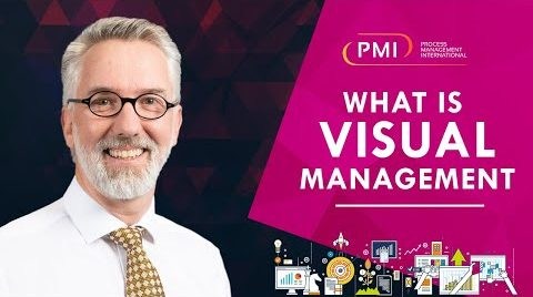 What is Visual Management?
